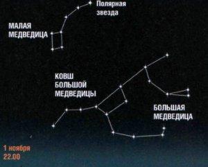 Ковш Большой Медведицы указывает путь к Полярной звезде