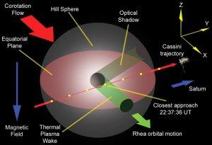 Могут ли спутники планет иметь свои субспутники?